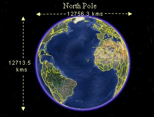Educational Writeups by sssalvi: The Size and Shape of Earth