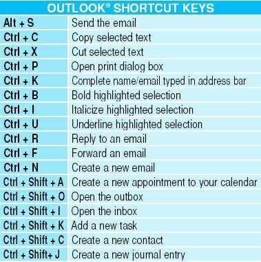 how to download shortcut to desktop