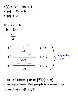 AP Calculus AB (2006-07): 2006