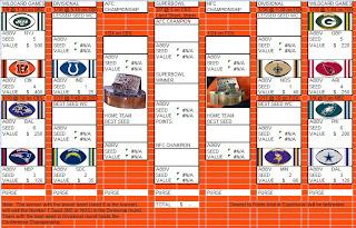 2009-10 NFL Playoffs - Challonge