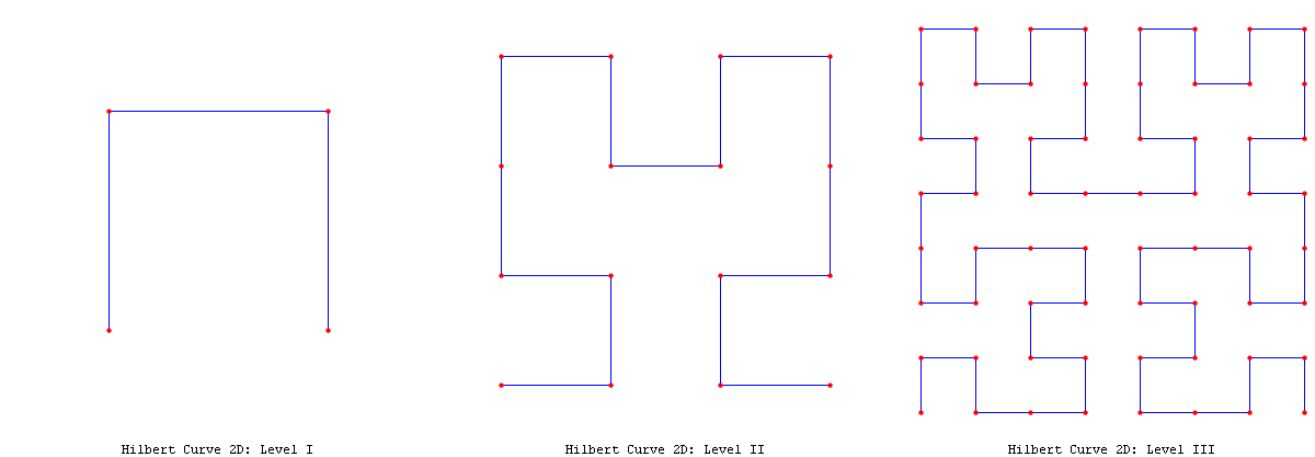 Lunchtime Playground: Fun with Mathematica: Old Time Fun
