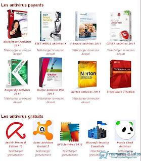 Antivirus en ligne gratuit windows 10