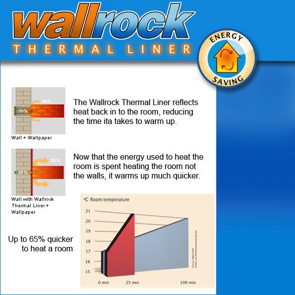 wallrock thermal liner