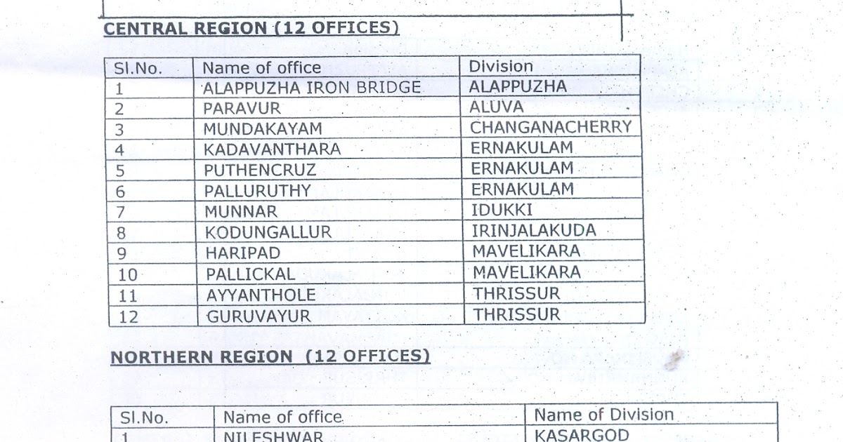 DETAILS OF POST OFFICES IDENTIFIED IN VARIOUS GRADES OF