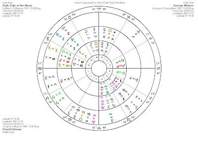 Ουρανιτσα η Οφιουχος Αστρολογικο Ιστολογιο Astrological