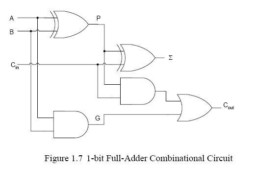 Analogvsdigitalcircuits Figure 7 Addon Circuit To Interface To A