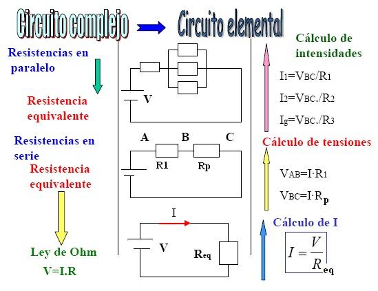 Circuito En Paralelo Ejemplos : Alextecnoeso electricidad y electromagnetismo º eso