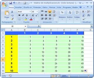 Ideas de Excel: Fijación de Referencias en EXCEL o utilización de F4