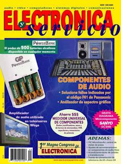 Componentes de Audio – Electronica y Servicio