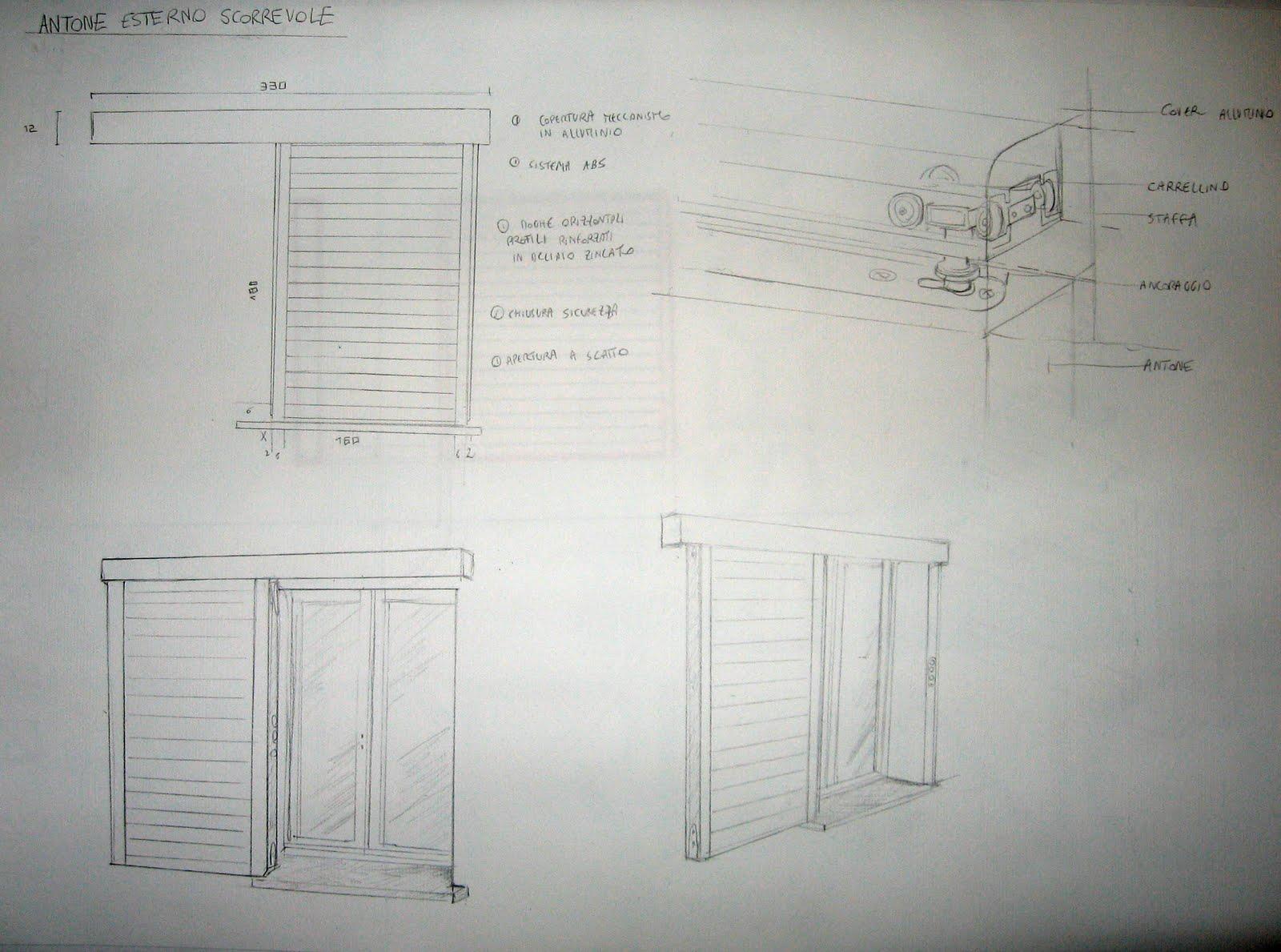 Modellazione digitale per il disegno industriale for Progettazione mobili 3d