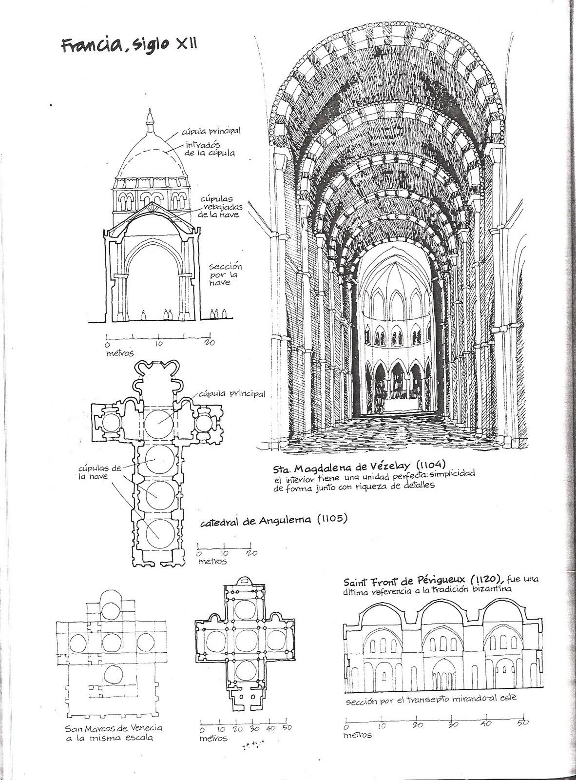 COLECTIVO QUIM3RA: Estilos Románico y Gótico ilustrados