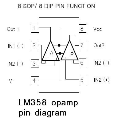 Engineering Projects Lm358 Dual Opamp Features