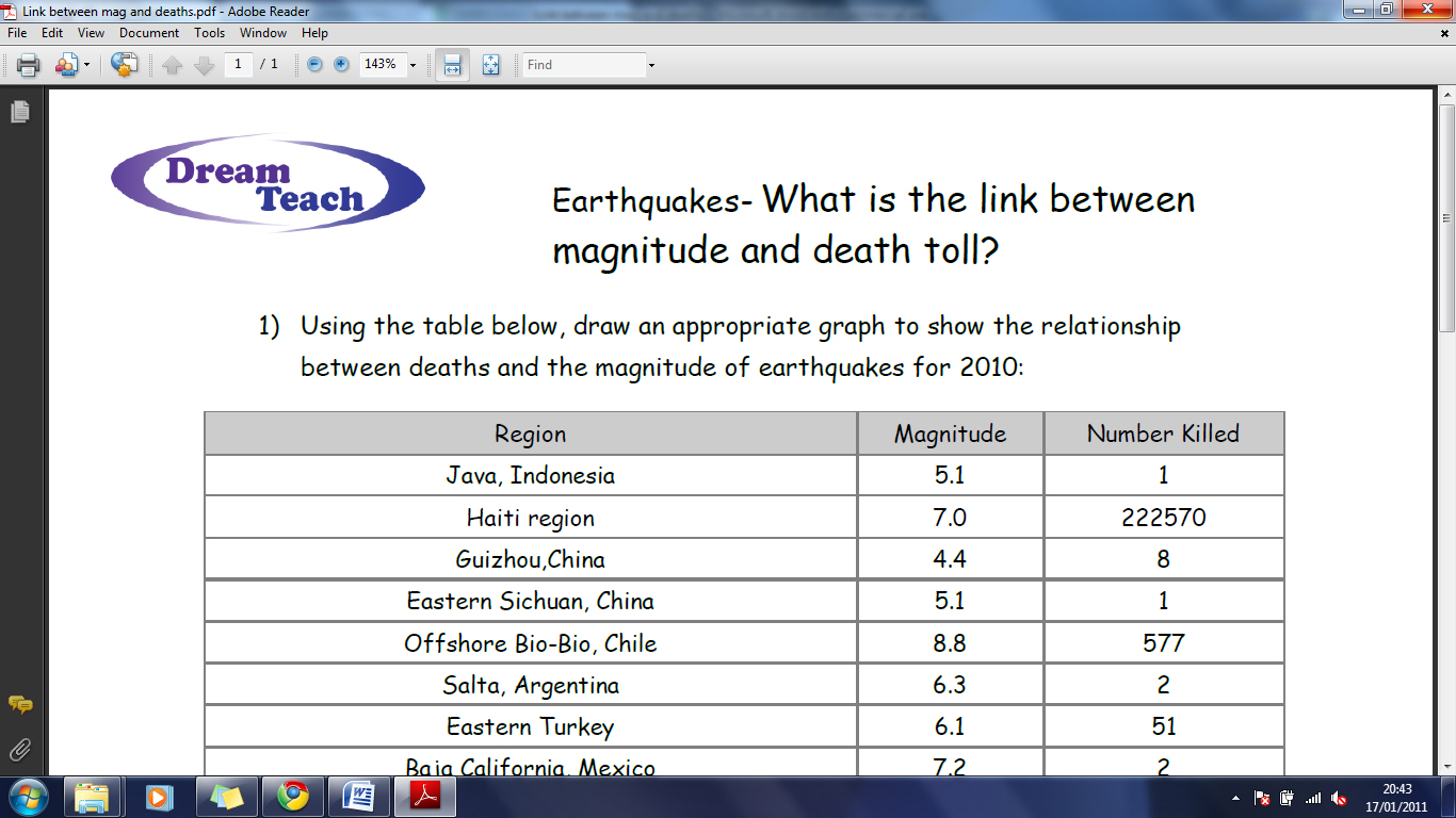 Earthquake Magnitude Worksheet