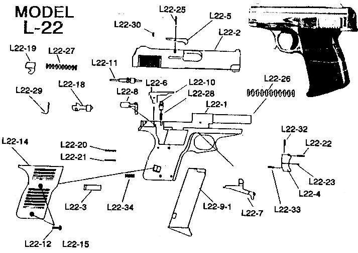 pistola lorcin  pistolas basura  armas de fuego