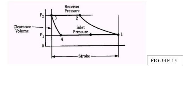 RECIP RECIPROCATING COMPRESSOR(Basics,Functioning,Capacity