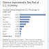 China: Investing In The US After Unocal