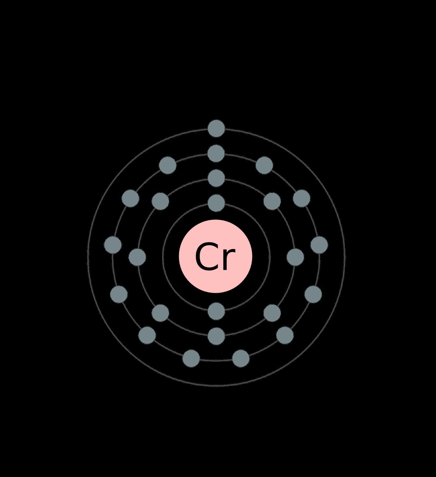 hight resolution of gioe chromium
