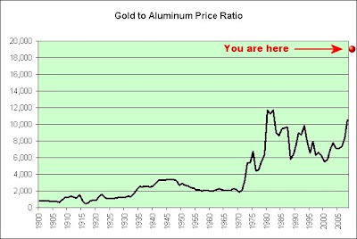 Photos Of Price Gold Per Pound