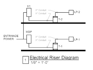 revit oped revit mep one line riser diagrams