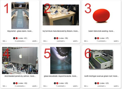 Build own Apple store