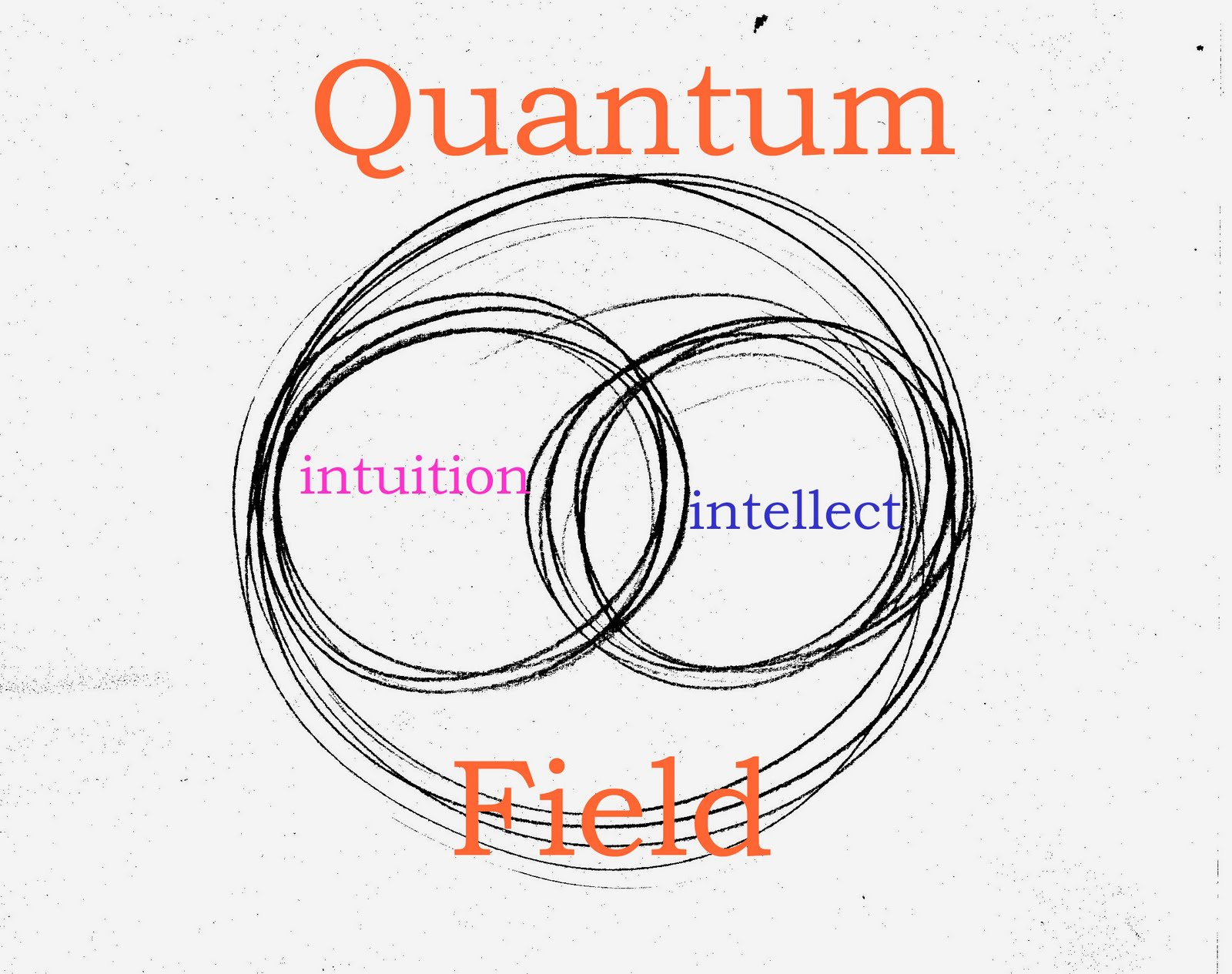 """quantum field I gave a talk at the physics department of the czech technical university in prague i started by asking the question """"what does the electron look like."""