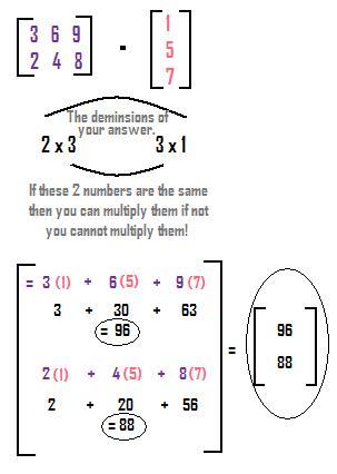 integrated algebra 2 brittany bailey