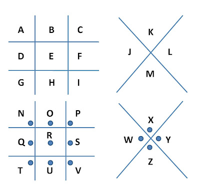 Pig-Pen or Masonic Cipher