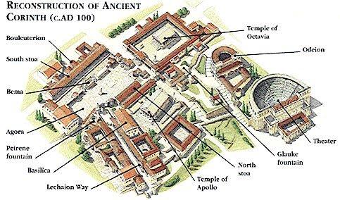 Reconstrucción de Ancient Corinto