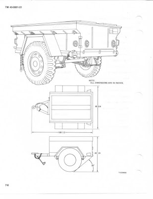 Ambulance SIII Land Rover 109 The Iron Nurse: Polynorm