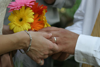 couple putting a wedding ring on