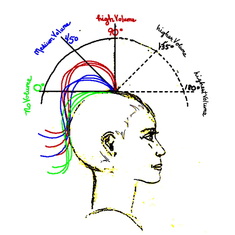 90 degree diagram pontiac aztek stereo wiring zero cutting elevation hairstylegalleries