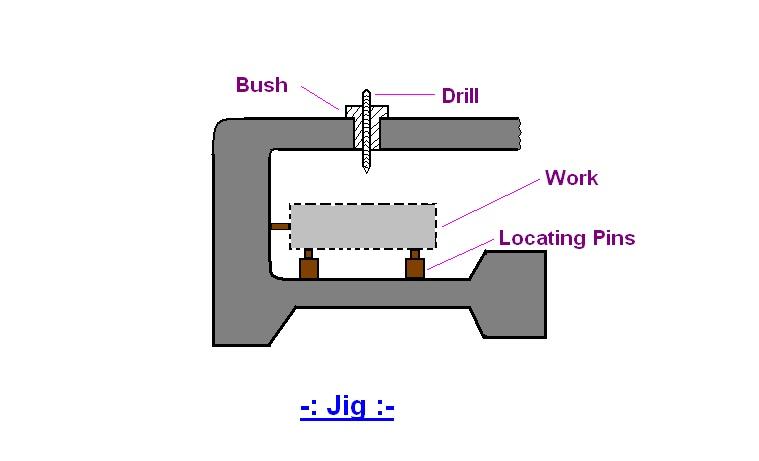 sample jig and fixture builder resume