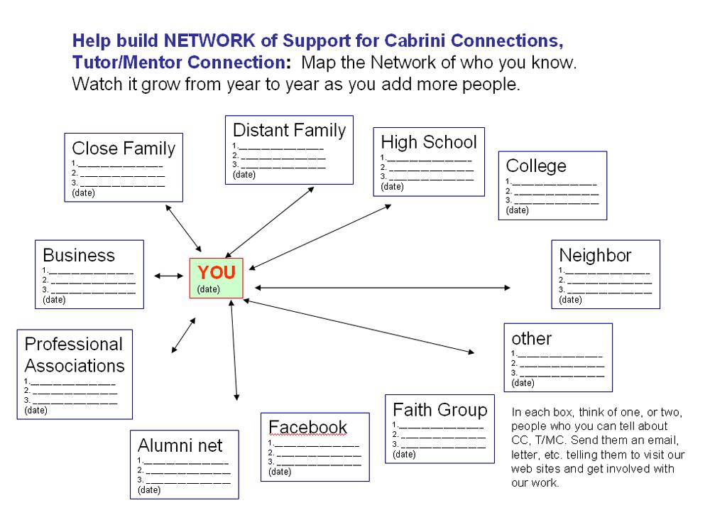 concept of social justice pdf