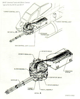 Mini Gun Schematics, Mini, Free Engine Image For User