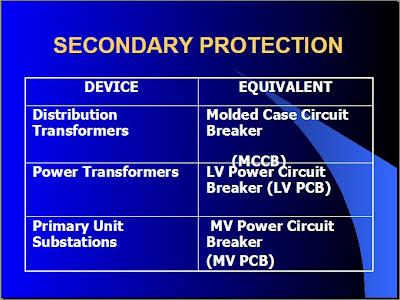 one and half breaker scheme pdf