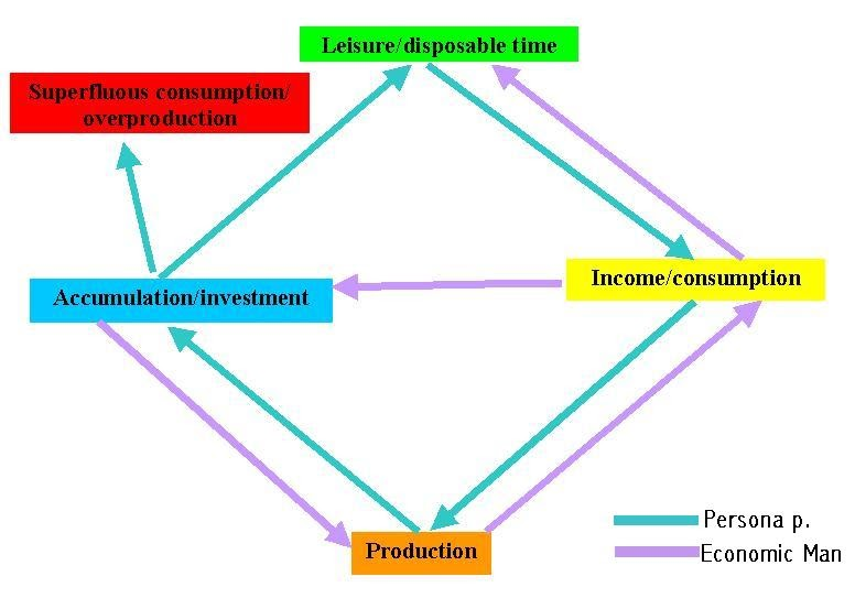 EconoSpeak: Counternarrative Flow Diagram