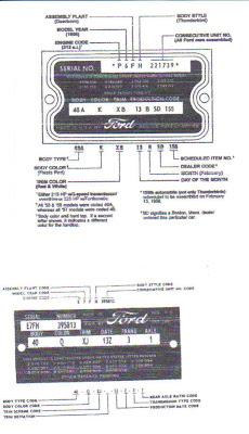 Data Plate on 1957 Thunderbird Dash