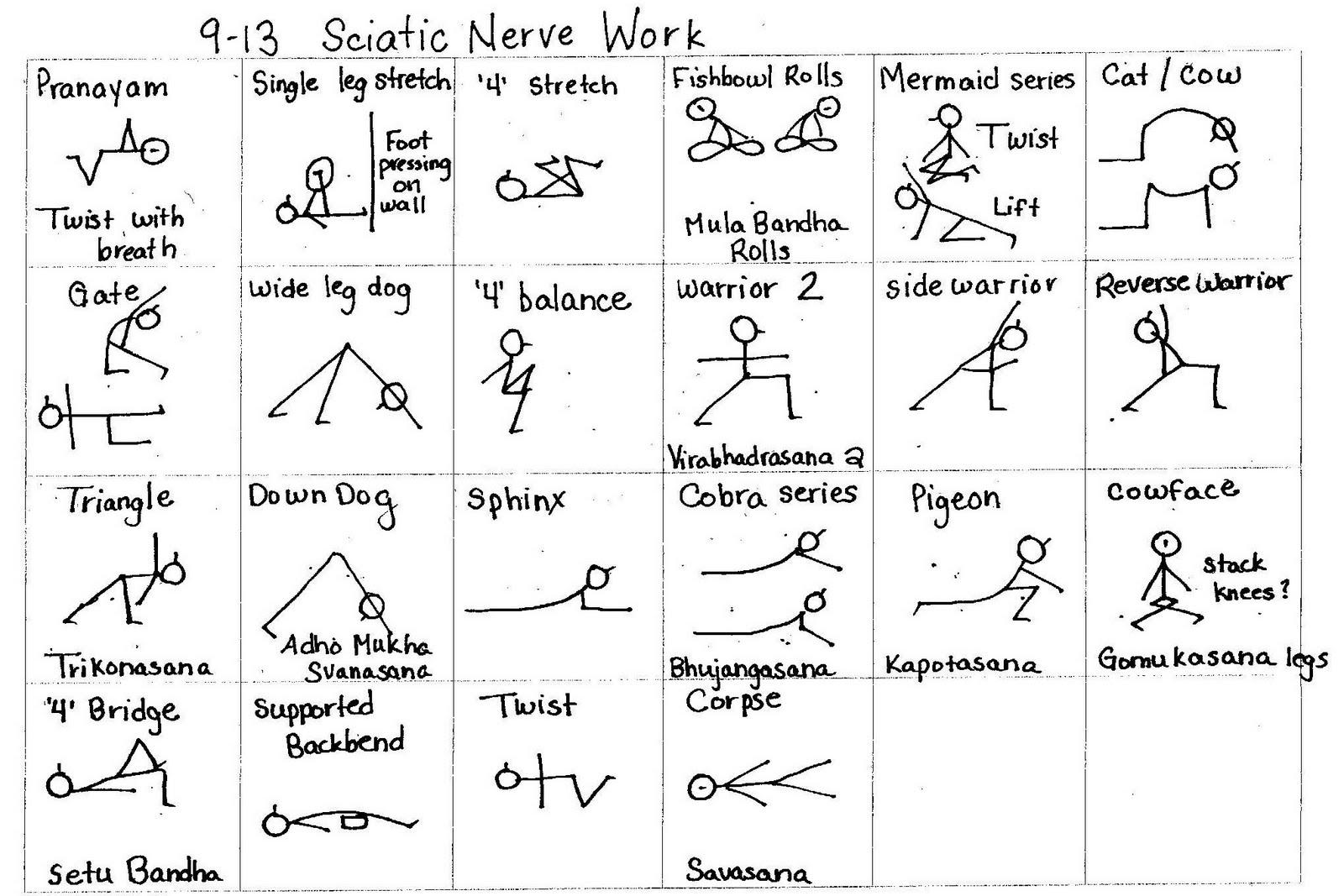 Exercises For Sciatica: Stretching Exercises For Sciatica ...