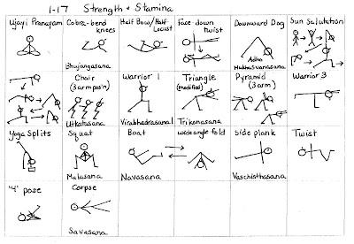 yogi sticks 117 stamina and strength 119 posture kyphosis