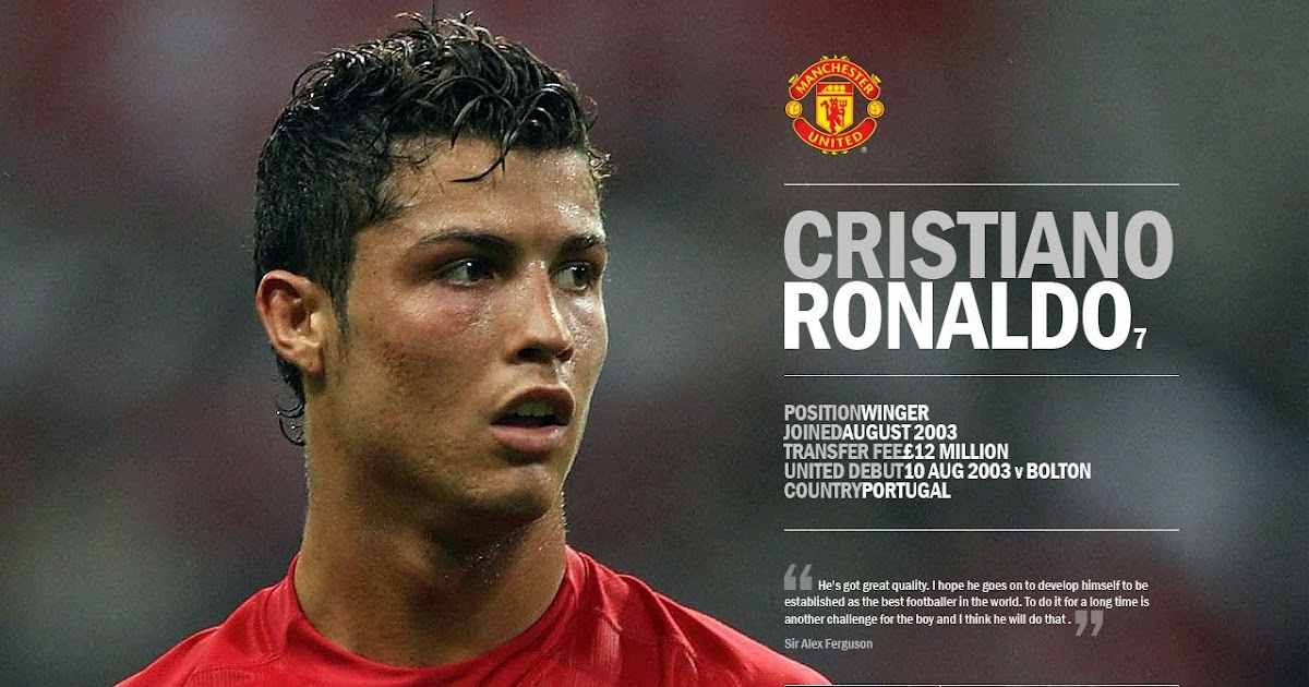 Cristiano Ronaldo New Cristiano Ronaldo Rare Wallpapers 2009