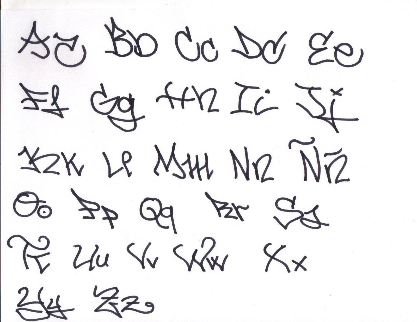 abecedario graffiti graffiti alphabet letters