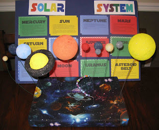 third grade solar system project - photo #42