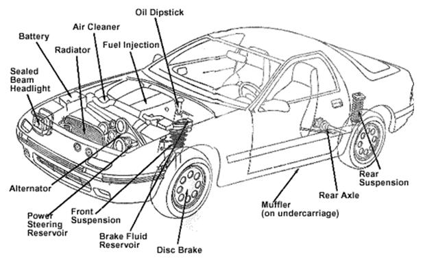 Seputar Automotive: Beragam Jenis Oli Automotive