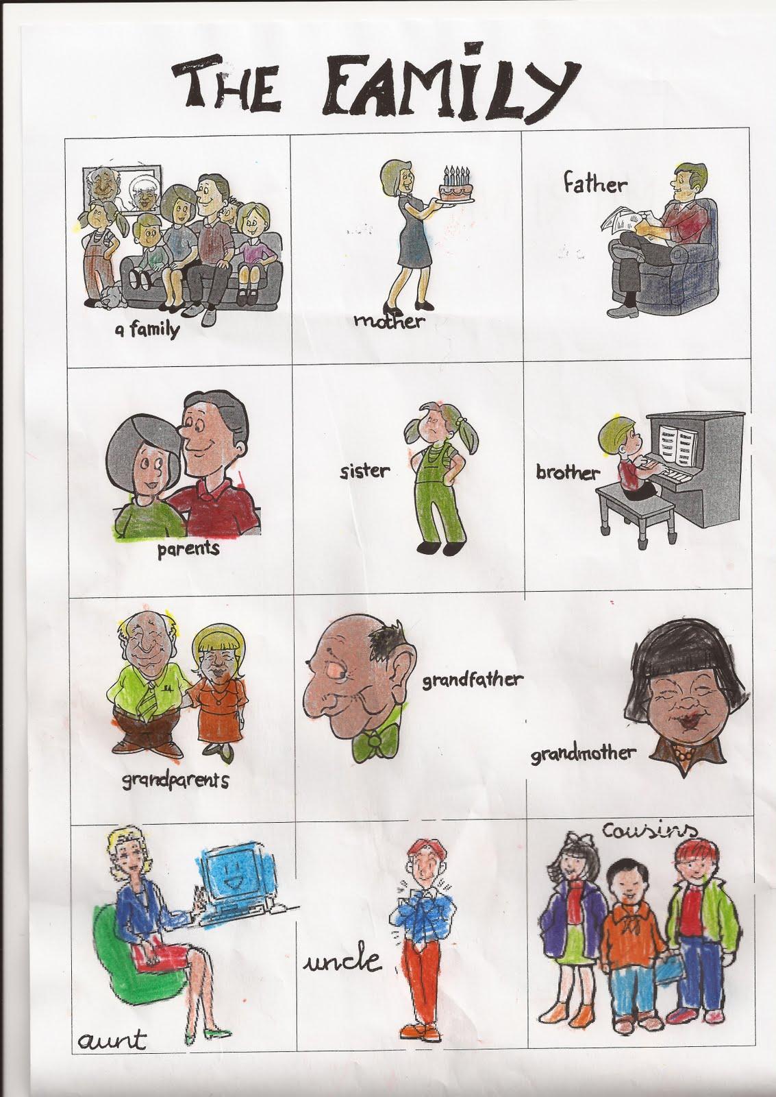Слова по теме семья на английском картинки