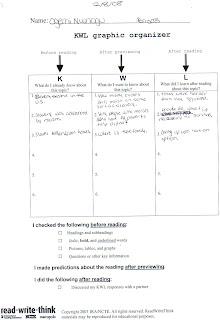 O.Nwaogu English 6 Blog: KWL Chart