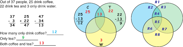 4 Set Venn Diagram Generator House Wiring Diagrams Excel Math: An Intersection Of Unions?