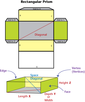 how to find the v of a rectangular prism