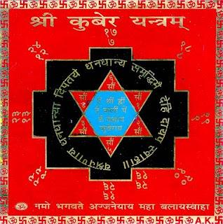 Hinduism | Theory of Everything | Quadrantmodel com