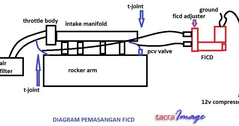 tacra's diy garage: FICD (Fast Idling Control Device)