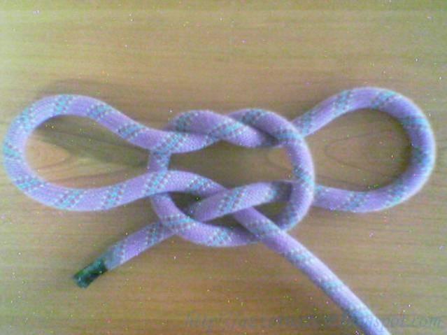 azzatnazuri.blogspot.com: IkatanAsas
